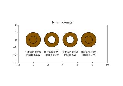 matplotlib axes Axes set_title — Matplotlib 3 1 1 documentation