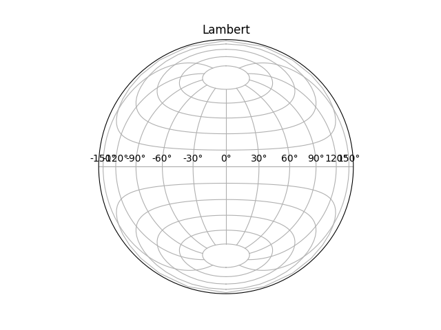 Geographic Projections — Matplotlib 3 1 1 documentation