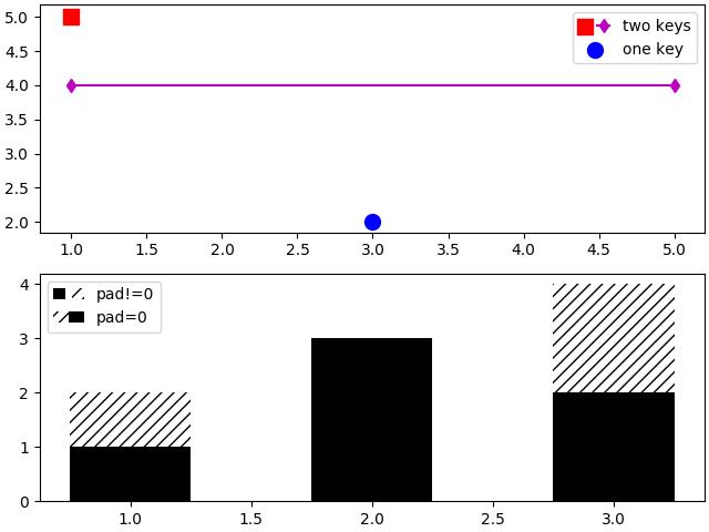 New in Matplotlib 2 1 0 — Matplotlib 3 1 1 documentation