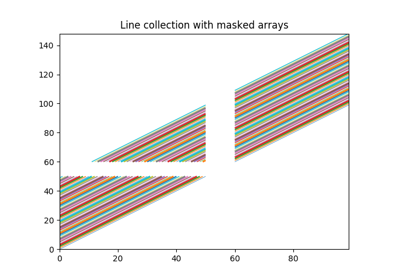 matplotlib pyplot colorbar — Matplotlib 3 1 1 documentation
