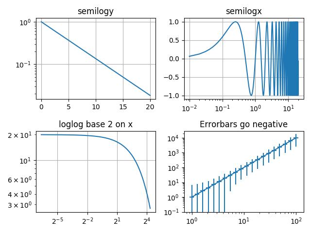 Sample plots in Matplotlib — Matplotlib 3 1 1 documentation