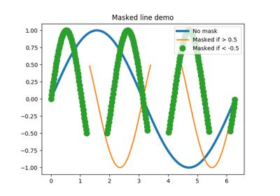 matplotlib pyplot legend — Matplotlib 3 1 1 documentation