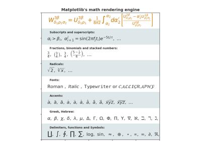 matplotlib pyplot fill_between — Matplotlib 3 1 1 documentation