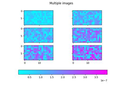 matplotlib pyplot imshow — Matplotlib 3 1 1 documentation