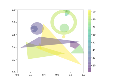 matplotlib patches Polygon — Matplotlib 3 1 1 documentation