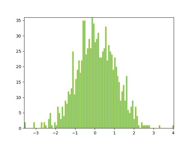 Convex Hull Python Code