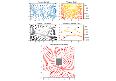 matplotlib axes Axes streamplot — Matplotlib 3 1 1 documentation