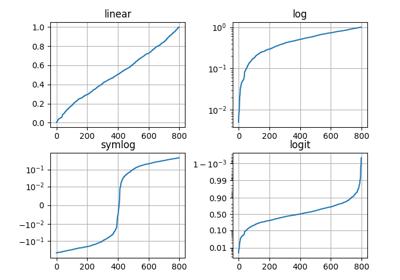 matplotlib pyplot plot — Matplotlib 3 1 1 documentation