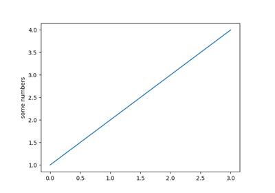matplotlib pyplot axis — Matplotlib 3 1 1 documentation