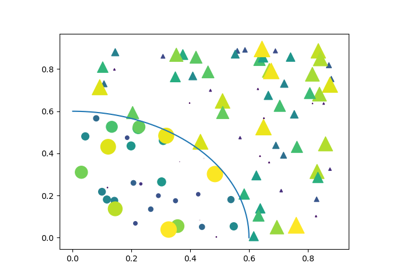 matplotlib pyplot scatter — Matplotlib 3 1 1 documentation