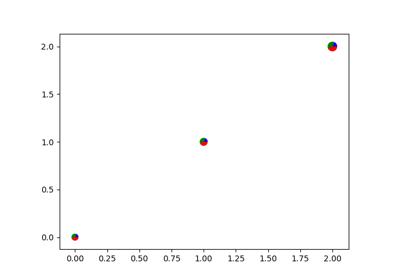 matplotlib pyplot scatter — Matplotlib 3 1 1 documentation