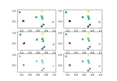 matplotlib pyplot subplot — Matplotlib 3 1 1 documentation