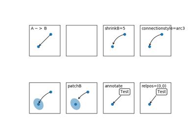 matplotlib patches Ellipse — Matplotlib 3 1 1 documentation