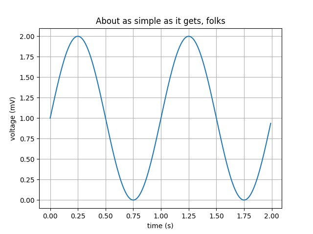 Simple Plot — Matplotlib 3 1 1 documentation