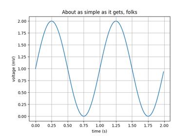 matplotlib axes Axes plot — Matplotlib 3 1 1 documentation