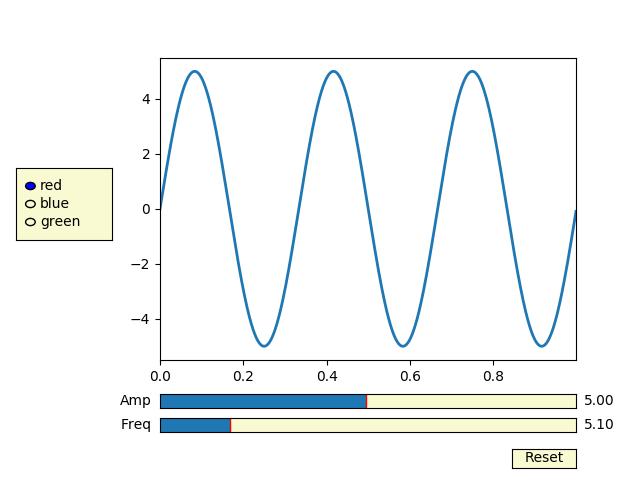 Slider Demo — Matplotlib 3 1 1 documentation