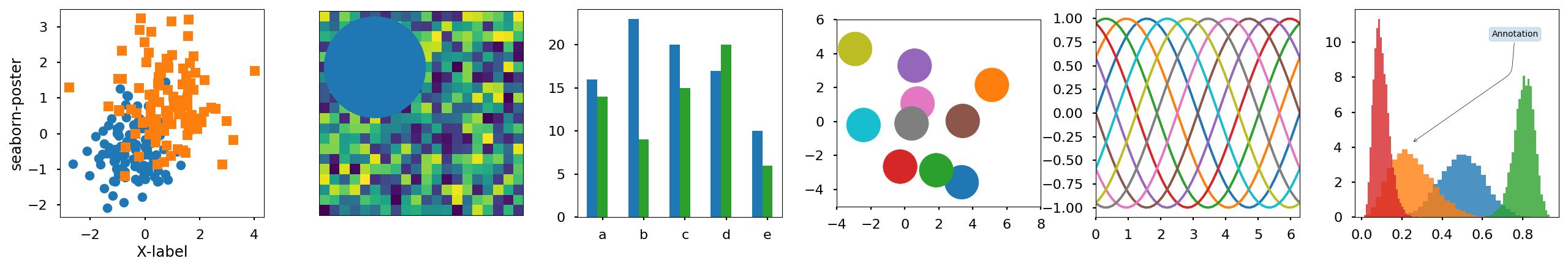 Style sheets reference — Matplotlib 3 1 1 documentation