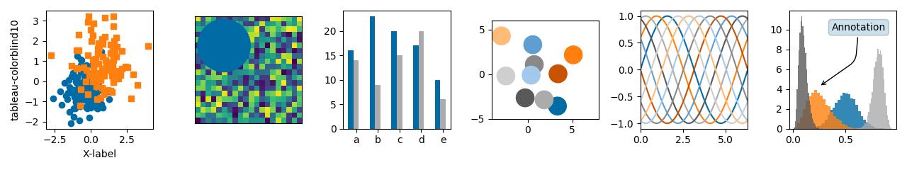 Plot Style Mathematica
