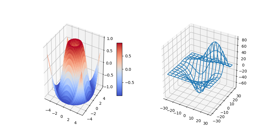 3D plots as subplots — Matplotlib 3 1 1 documentation