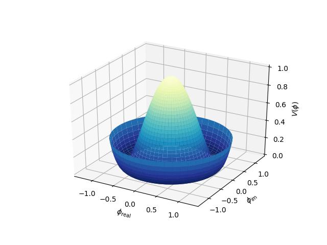 3D surface with polar coordinates — Matplotlib 3 1 1 documentation