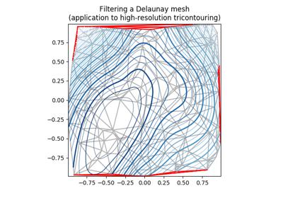 matplotlib pyplot triplot — Matplotlib 3 1 1 documentation