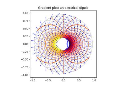 matplotlib axes Axes quiver — Matplotlib 3 1 1 documentation