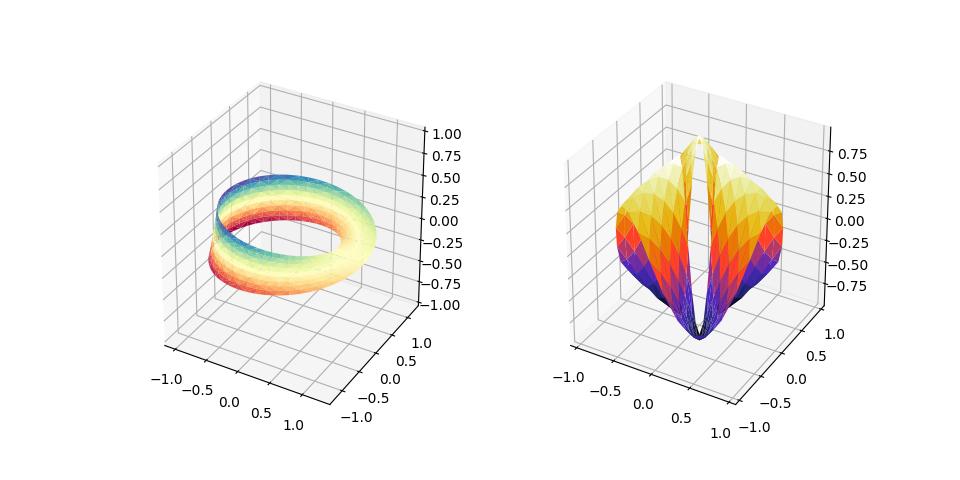 More triangular 3D surfaces — Matplotlib 3 1 1 documentation