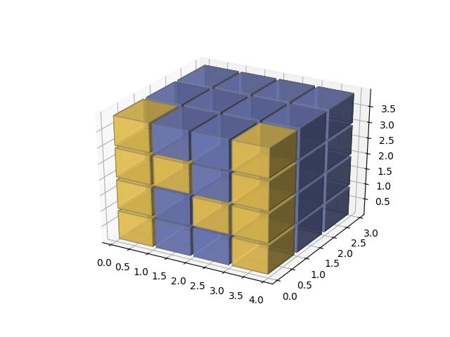 3D voxel plot of the numpy logo — Matplotlib 3 1 1 documentation