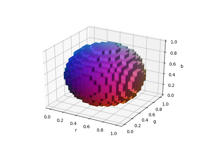 3D voxel / volumetric plot with rgb colors — Matplotlib 3 1 1
