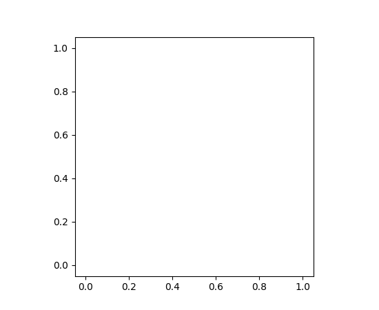 New in matplotlib 1 5 — Matplotlib 3 1 1 documentation