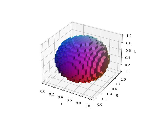 3D voxel / volumetric plot with rgb colors — Matplotlib 3.3.1 documentation