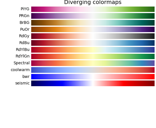 ../../_images/colormaps_reference_03.png