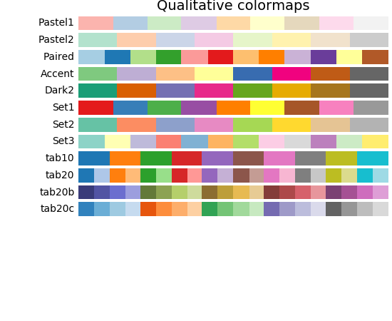 Color Example Code Colormaps Reference Py Matplotlib 2