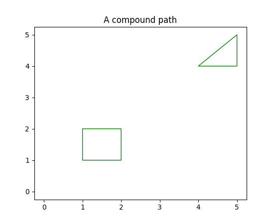 ../../_images/compound_path.png