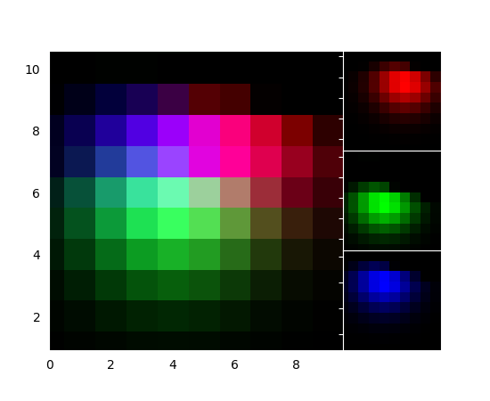 ../../_images/demo_axes_rgb_01.png