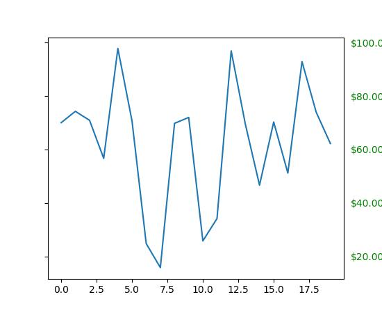 Artist tutorial — Matplotlib 2 0 2 documentation