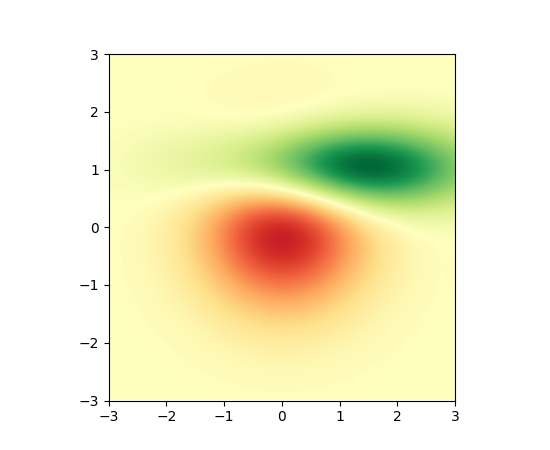Matplotlib plot line weight - Kaldrick and tariq season 1
