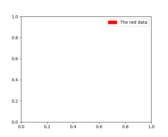 ../_images/legend_guide-1.png
