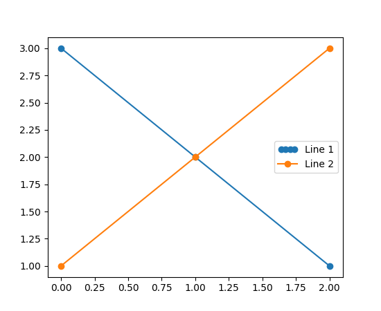 ../_images/legend_guide-3.png