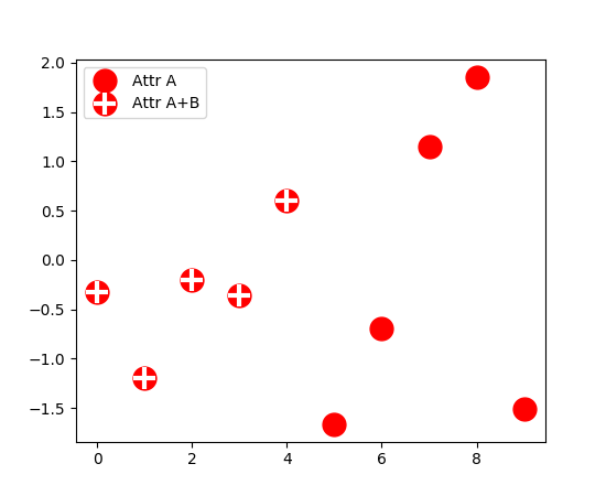 ../_images/legend_guide-4.png
