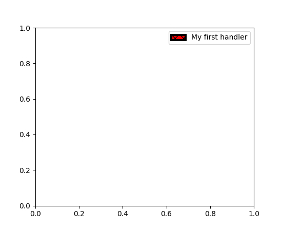../_images/legend_guide-5.png