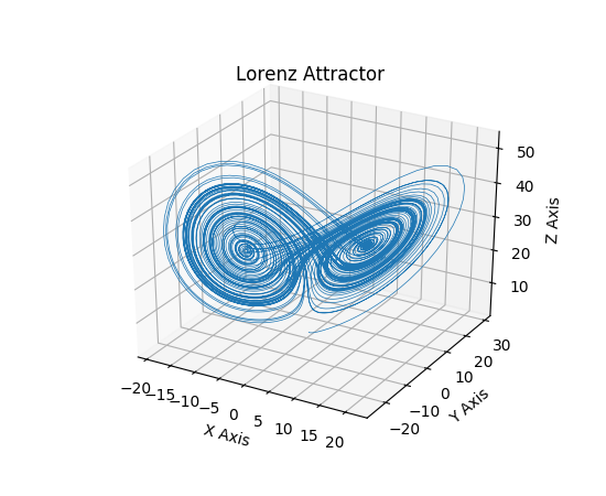 ../../_images/lorenz_attractor.png