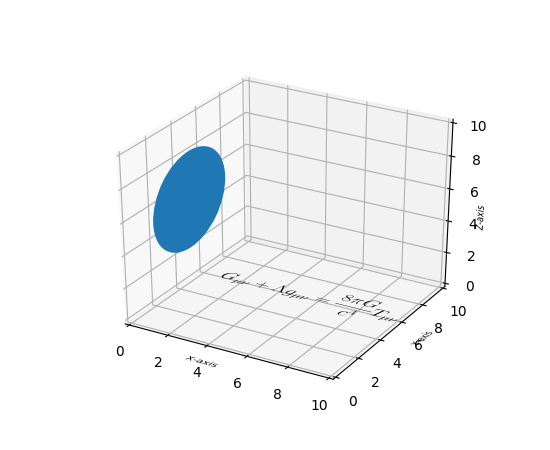 ../../_images/pathpatch3d_demo.png