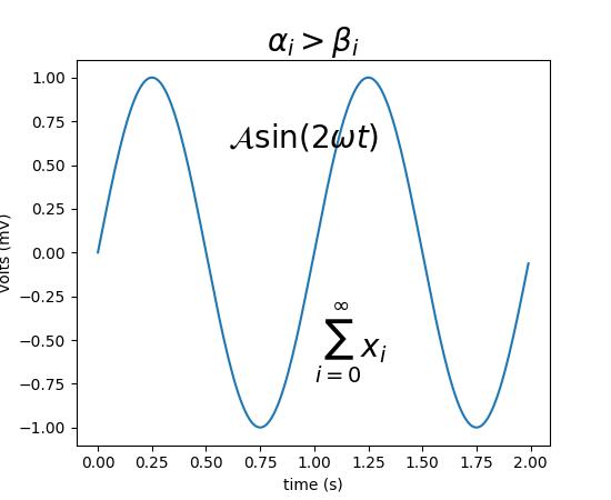 ../_images/pyplot_mathtext.png
