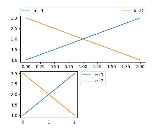 ../_images/simple_legend01.png