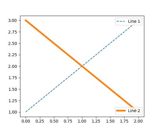 ../_images/simple_legend02.png