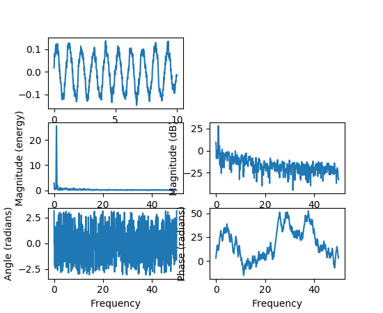 pyplot — Matplotlib 2 0 2 documentation