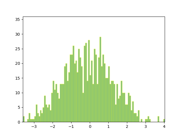 ../../_images/sphx_glr_animated_histogram_001.png