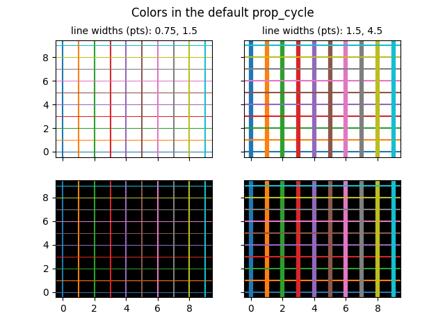 ../../_images/sphx_glr_color_cycle_default_001.png