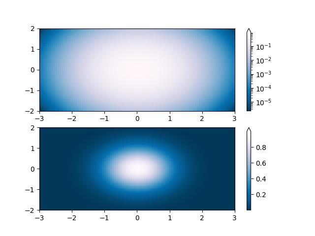 颜色映射规格化示例